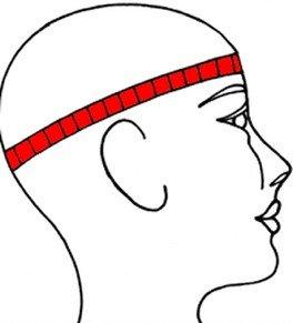 Comment mesurer la circonférence de la tête